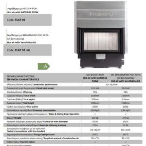Ενεργειακό τζάκι FLAT 90 lazaru TECH DATA